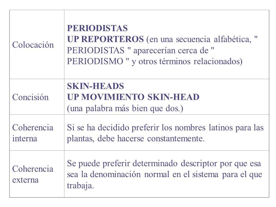 Colocación PERIODISTAS UP REPORTEROS (en una secuencia alfabética, PERIODISTAS aparecerían cerca de PERIODISMO y otros términos relacionados)