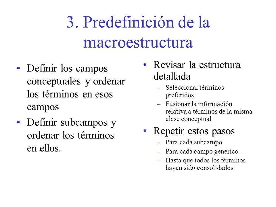 3. Predefinición de la macroestructura