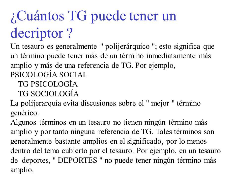 ¿Cuántos TG puede tener un decriptor