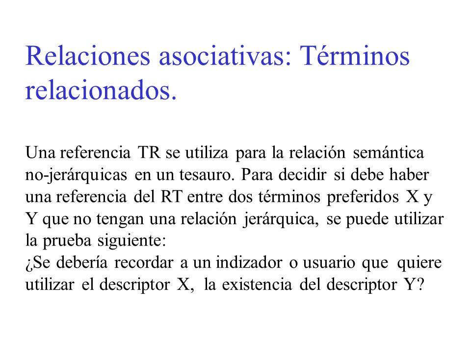 Relaciones asociativas: Términos relacionados.