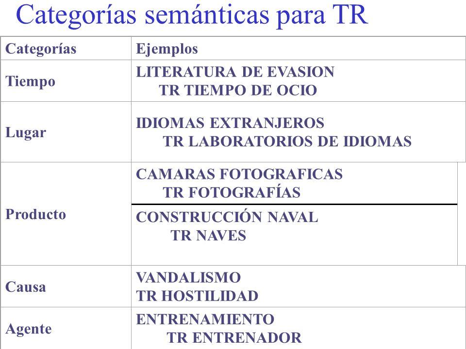 Categorías semánticas para TR