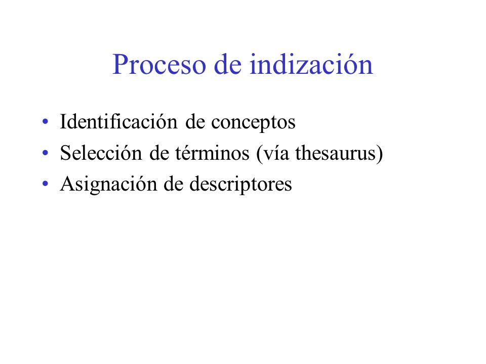 Proceso de indización Identificación de conceptos