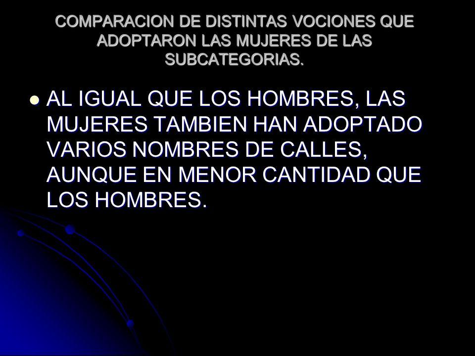 COMPARACION DE DISTINTAS VOCIONES QUE ADOPTARON LAS MUJERES DE LAS SUBCATEGORIAS.