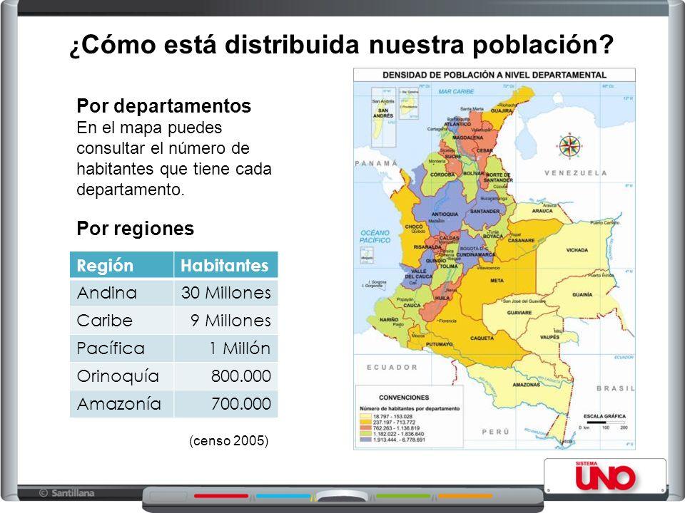 ¿Cómo está distribuida nuestra población