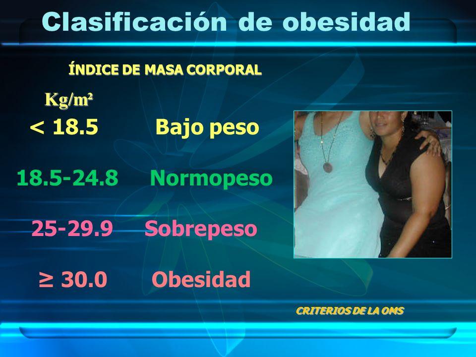 Clasificación de obesidad