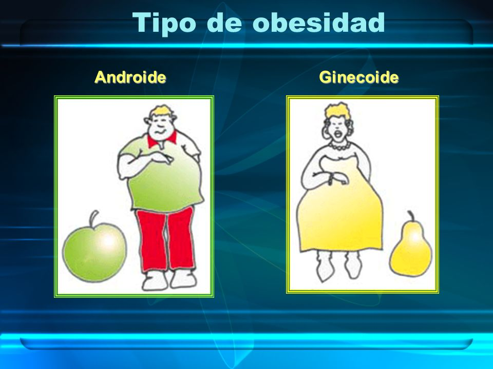 Tipo de obesidad Androide Ginecoide