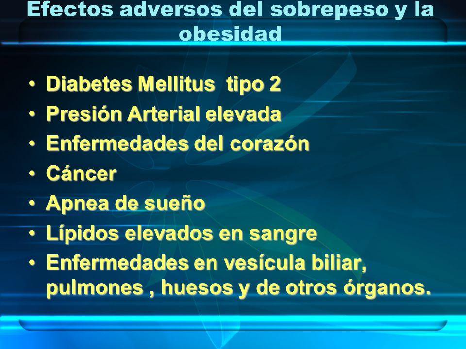 Efectos adversos del sobrepeso y la obesidad