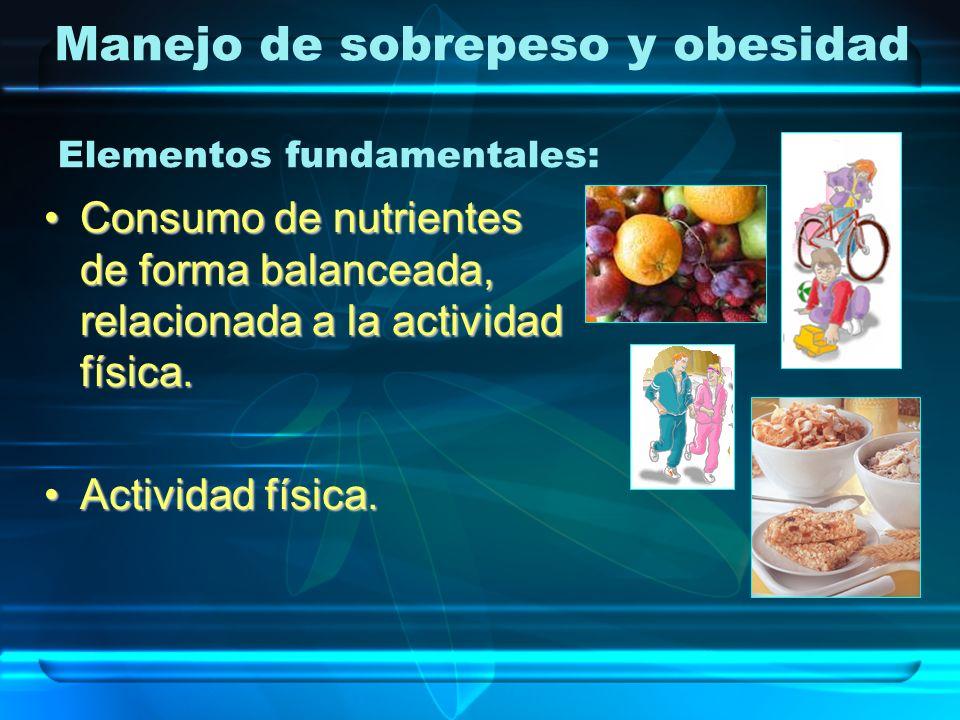 Manejo de sobrepeso y obesidad