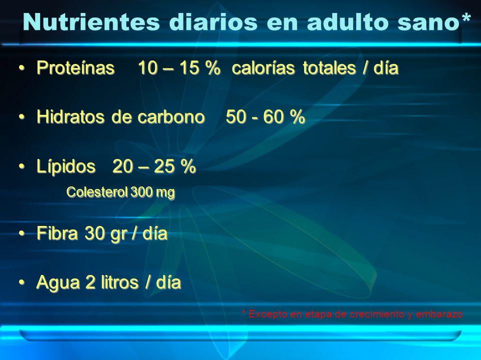 Nutrientes diarios en adulto sano*