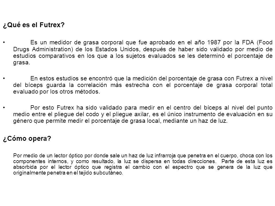¿Qué es el Futrex ¿Cómo opera