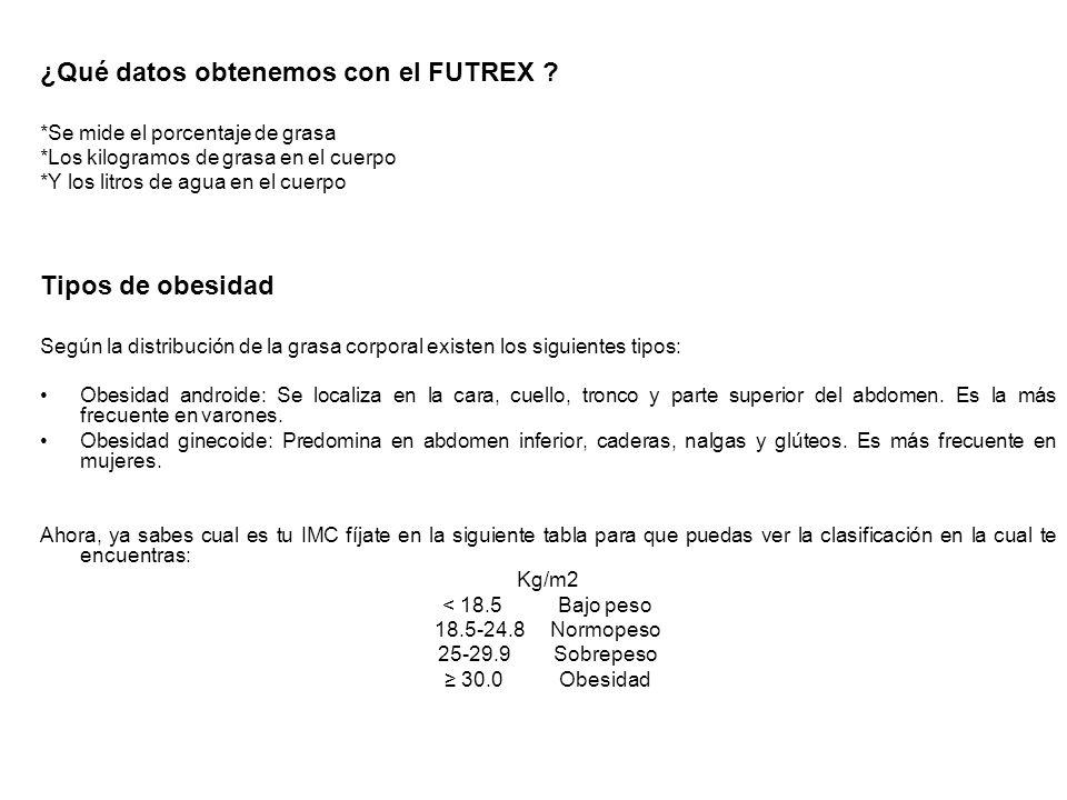 ¿Qué datos obtenemos con el FUTREX