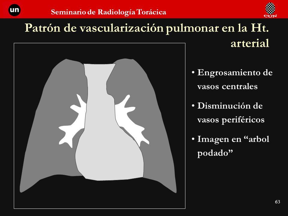 Patrón de vascularización pulmonar en la Ht. arterial