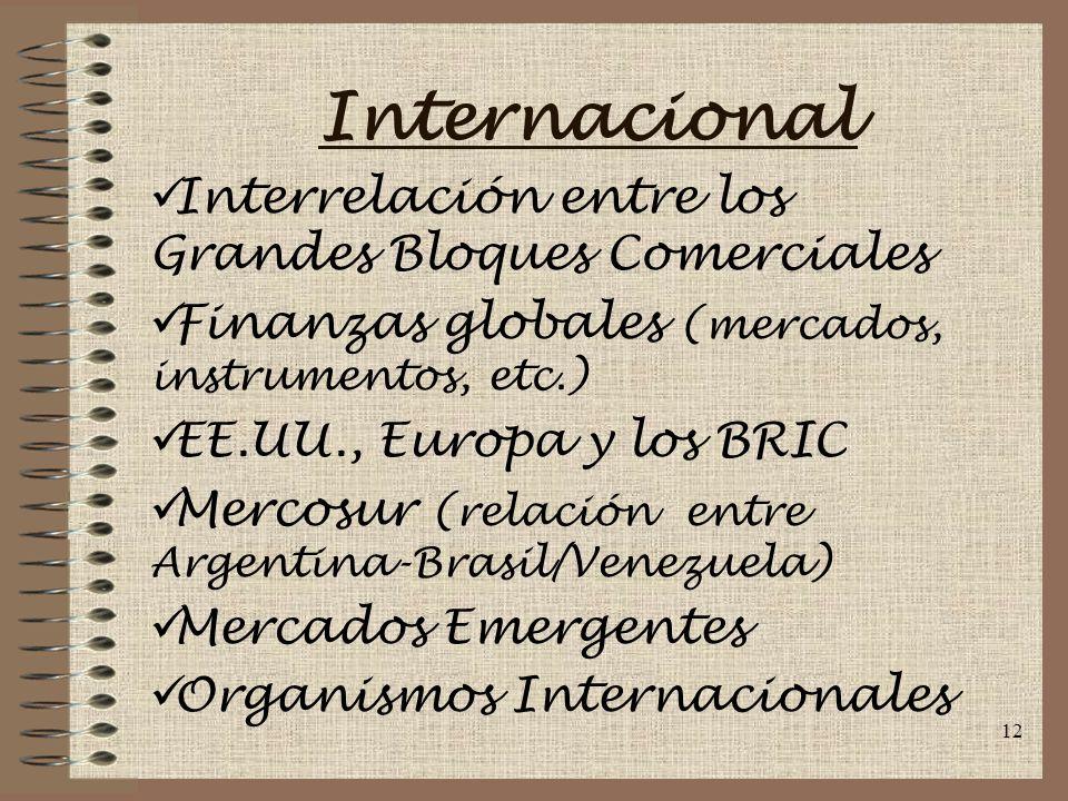 Internacional Interrelación entre los Grandes Bloques Comerciales