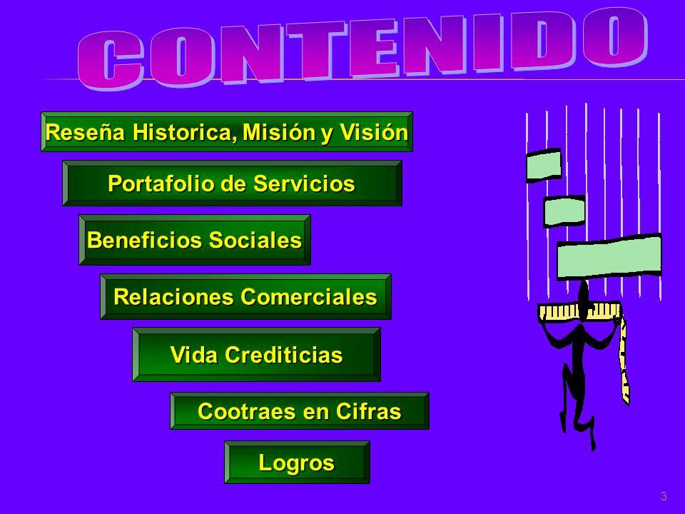 CONTENIDO Reseña Historica, Misión y Visión Portafolio de Servicios