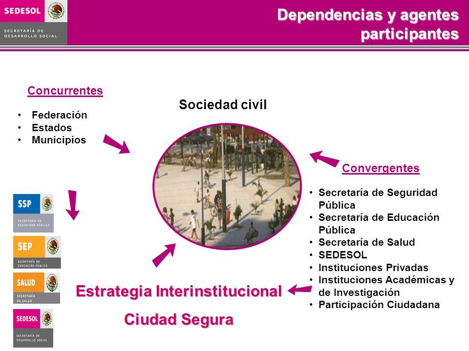 Estrategia Interinstitucional