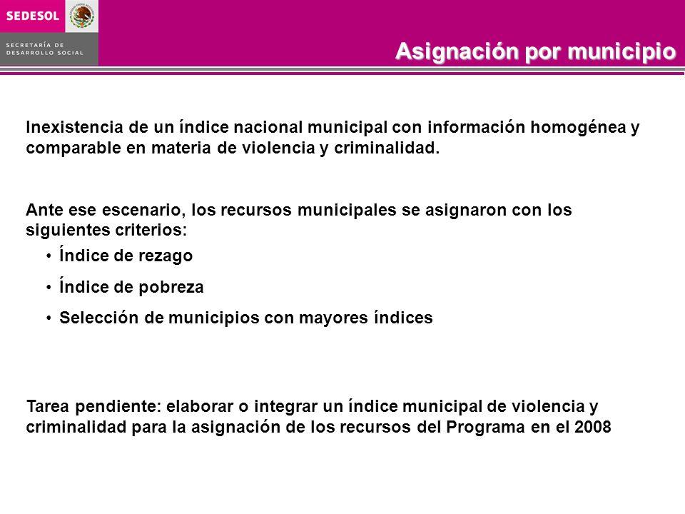 COBERTURA 2003-2006 Asignación por municipio