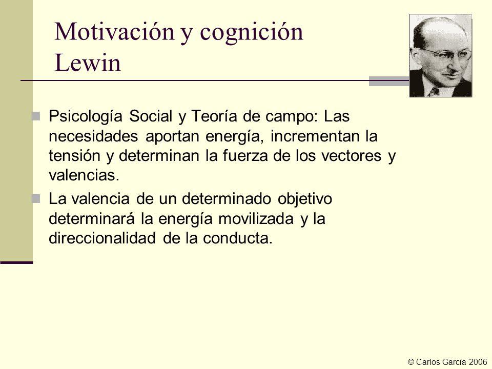 Motivación y cognición Lewin