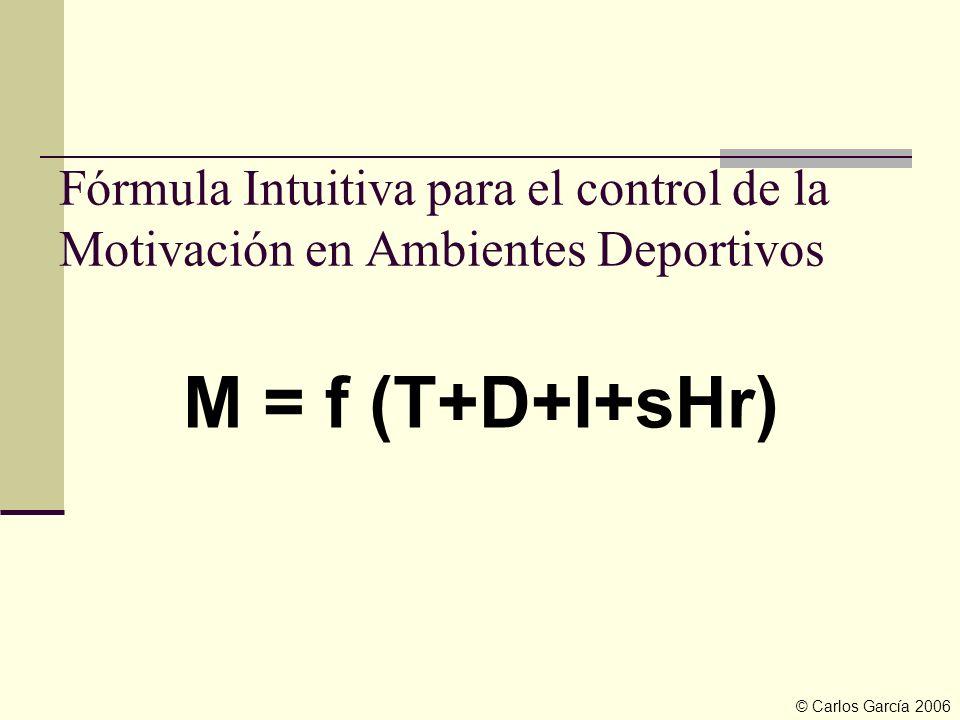 Fórmula Intuitiva para el control de la Motivación en Ambientes Deportivos