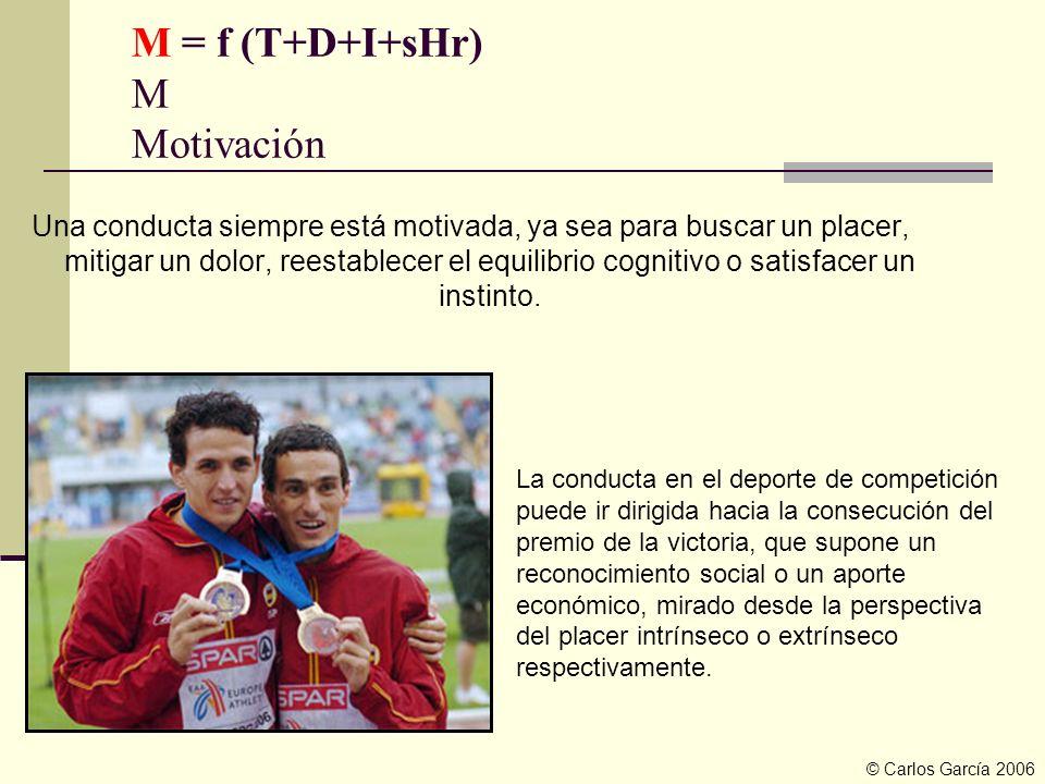M = f (T+D+I+sHr) M Motivación