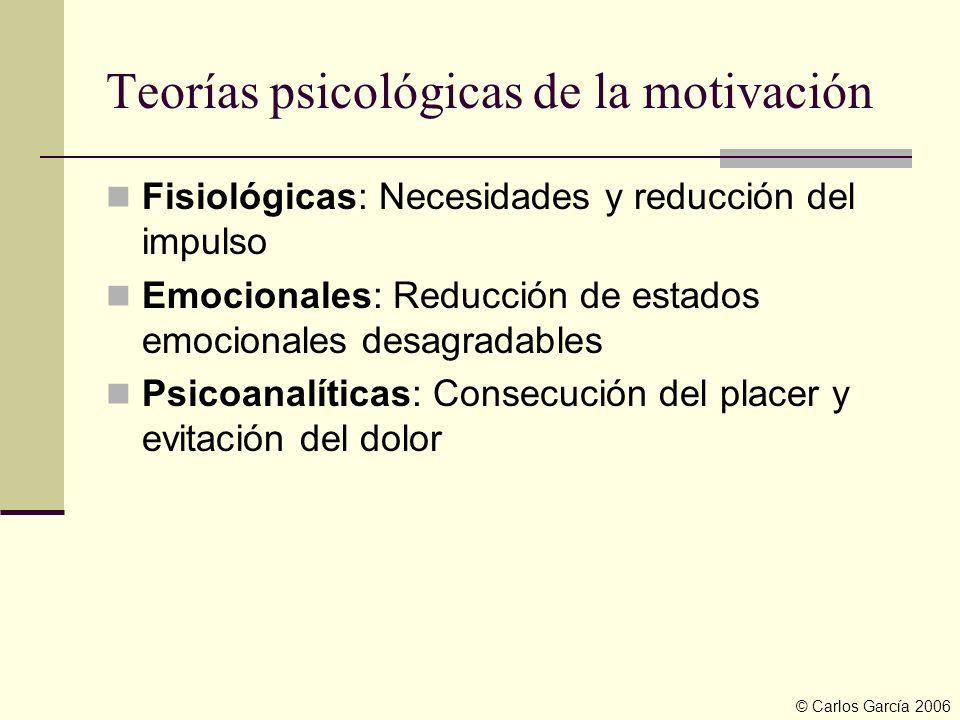 Teorías psicológicas de la motivación
