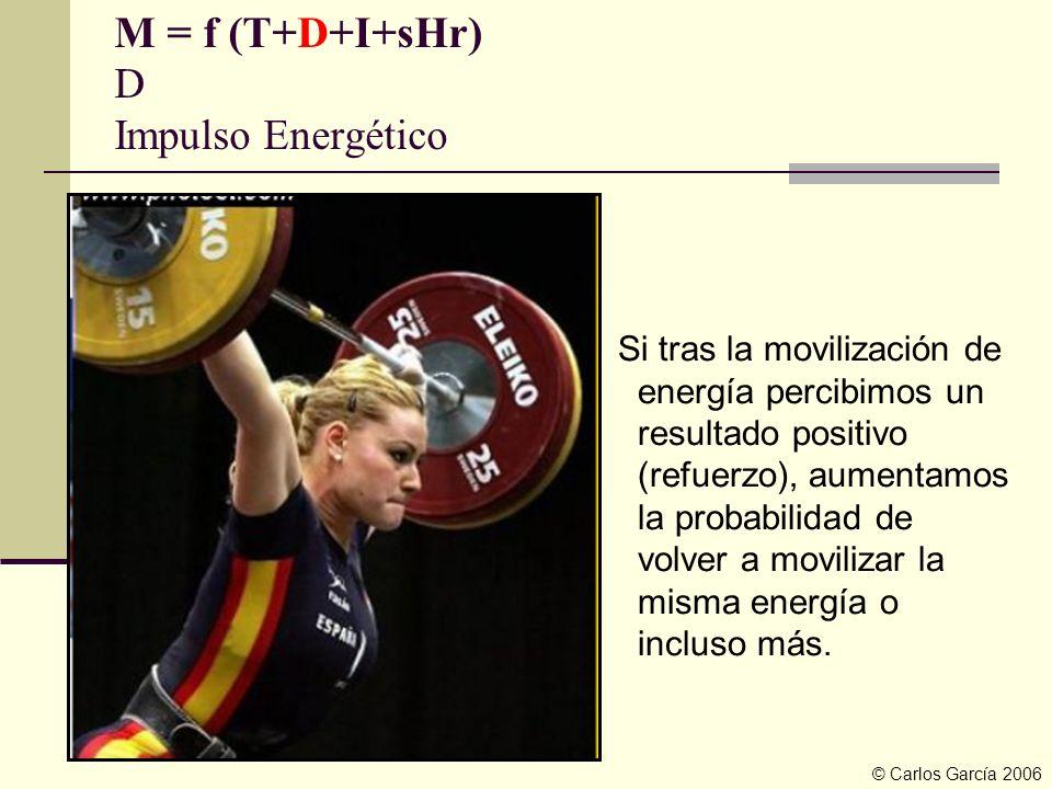 M = f (T+D+I+sHr) D Impulso Energético