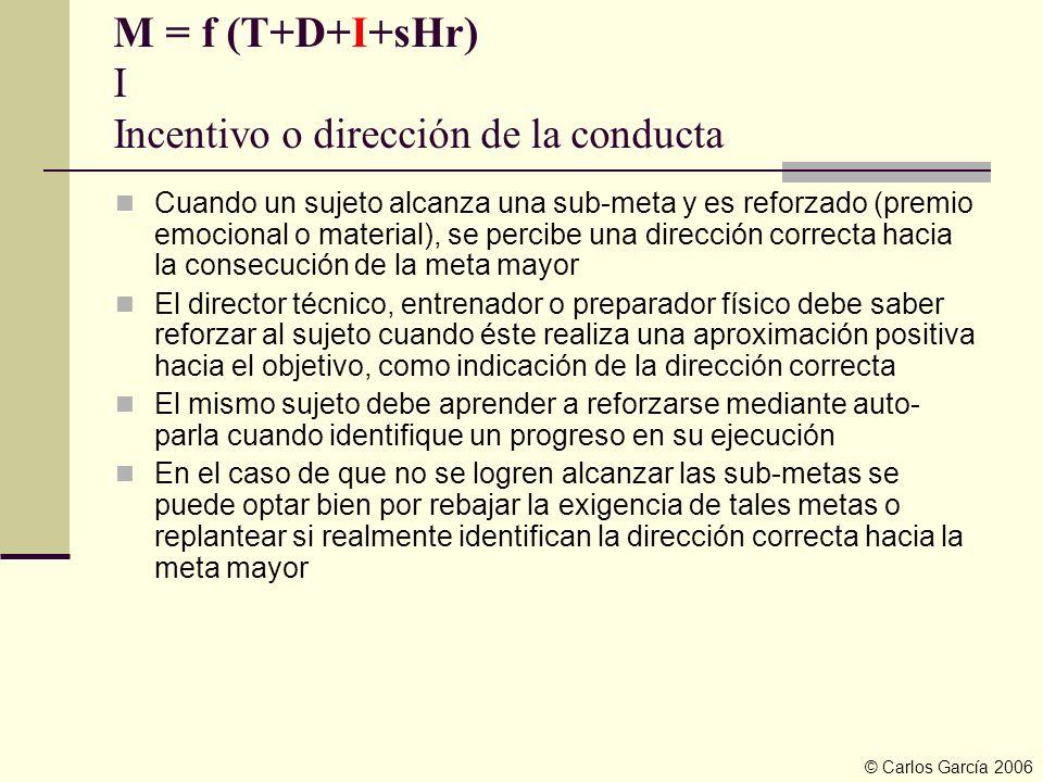 M = f (T+D+I+sHr) I Incentivo o dirección de la conducta
