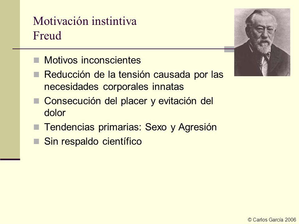 Motivación instintiva Freud