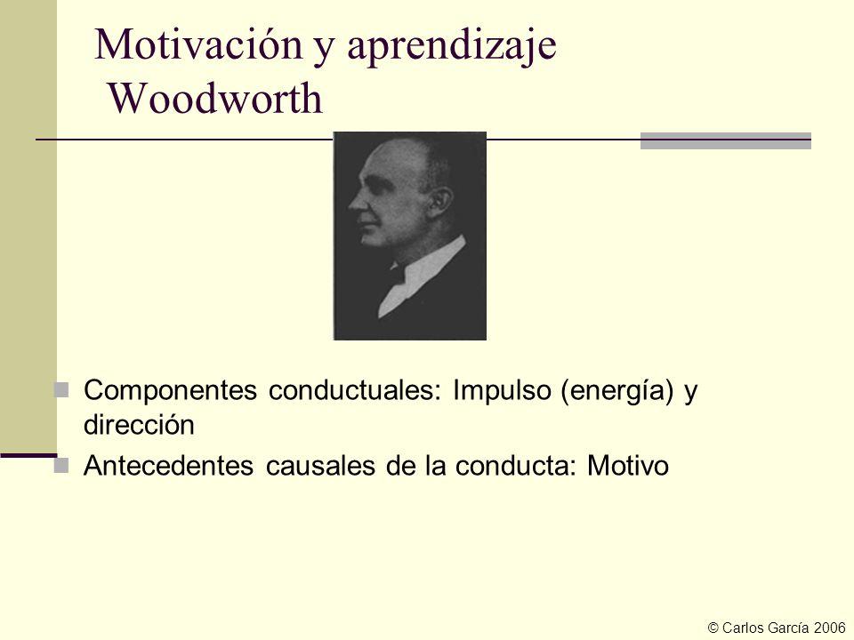 Motivación y aprendizaje Woodworth