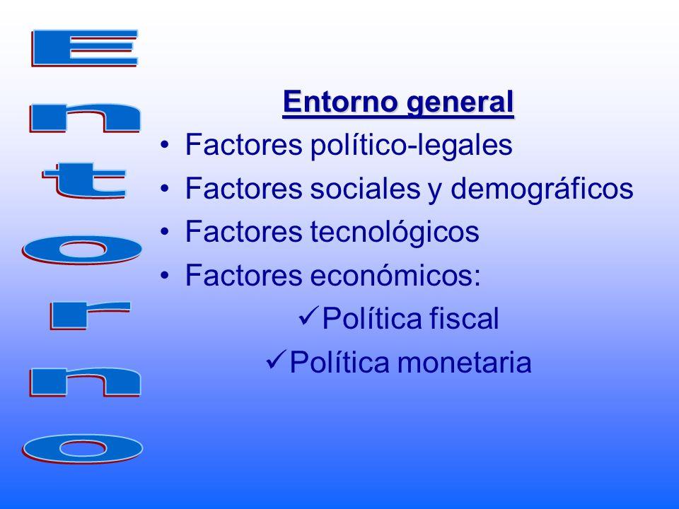 Entorno Entorno general Factores político-legales