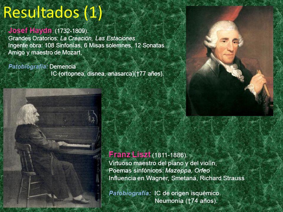 Resultados (1) Franz Liszt (1811-1886). Josef Haydn (1732-1809).