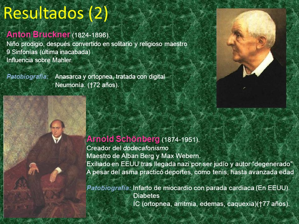 Resultados (2) Anton Bruckner (1824-1896).