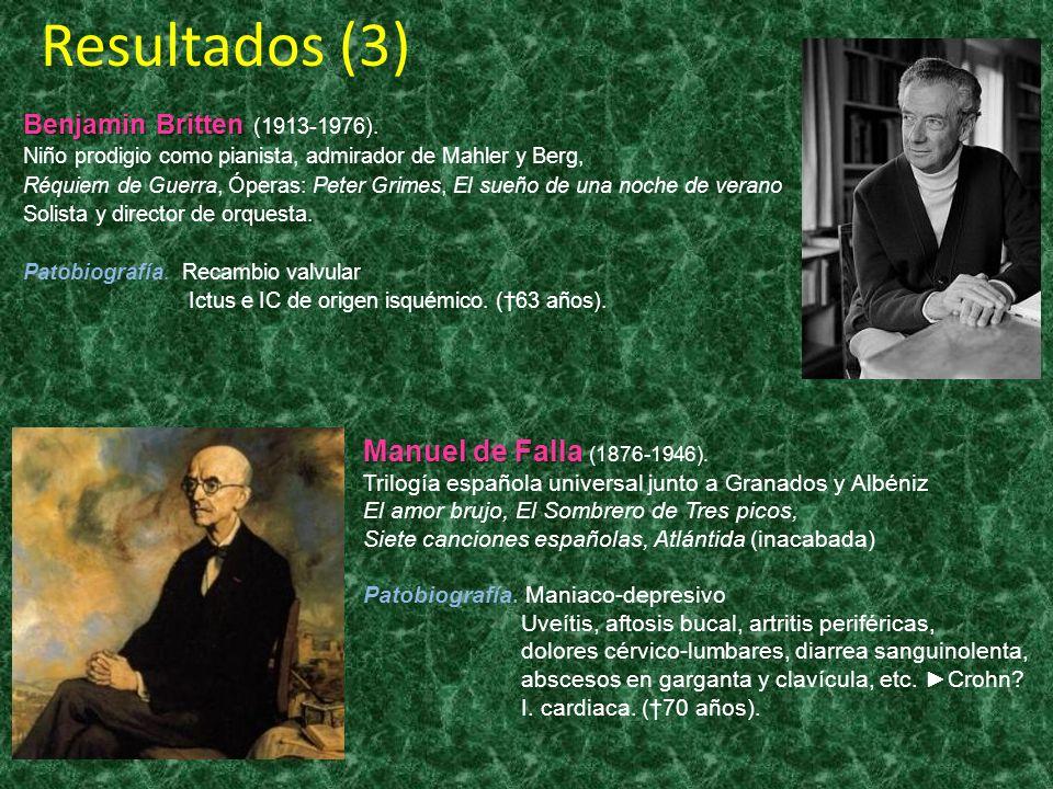 Resultados (3) Manuel de Falla (1876-1946).