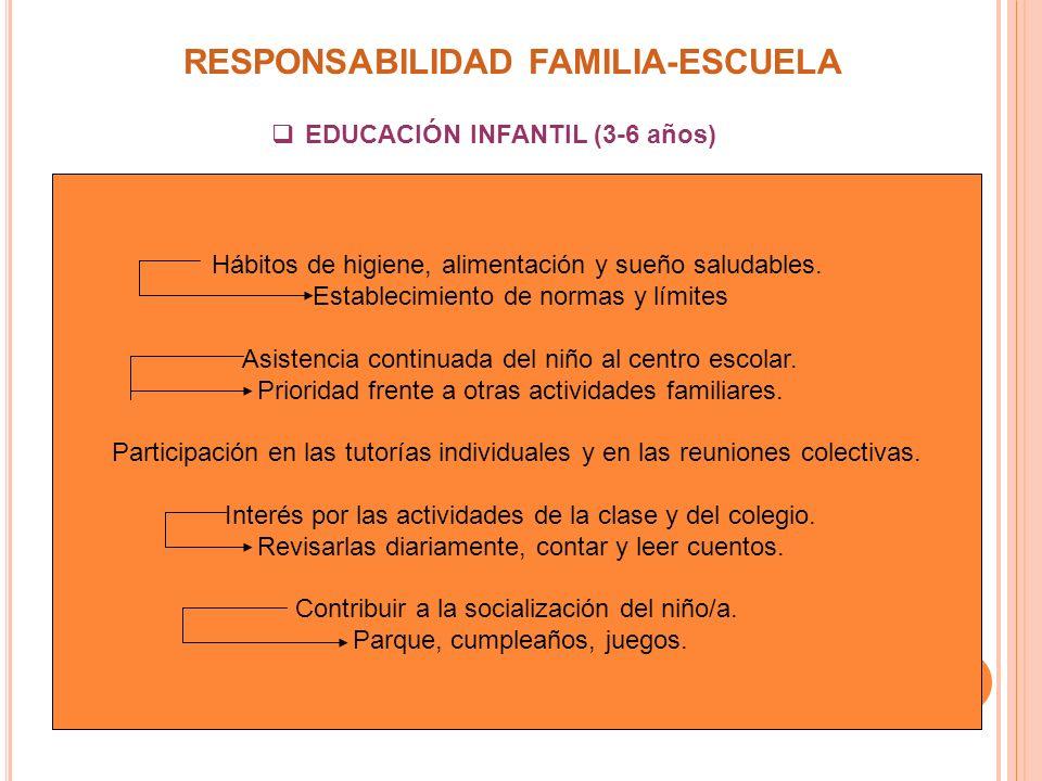 RESPONSABILIDAD FAMILIA-ESCUELA