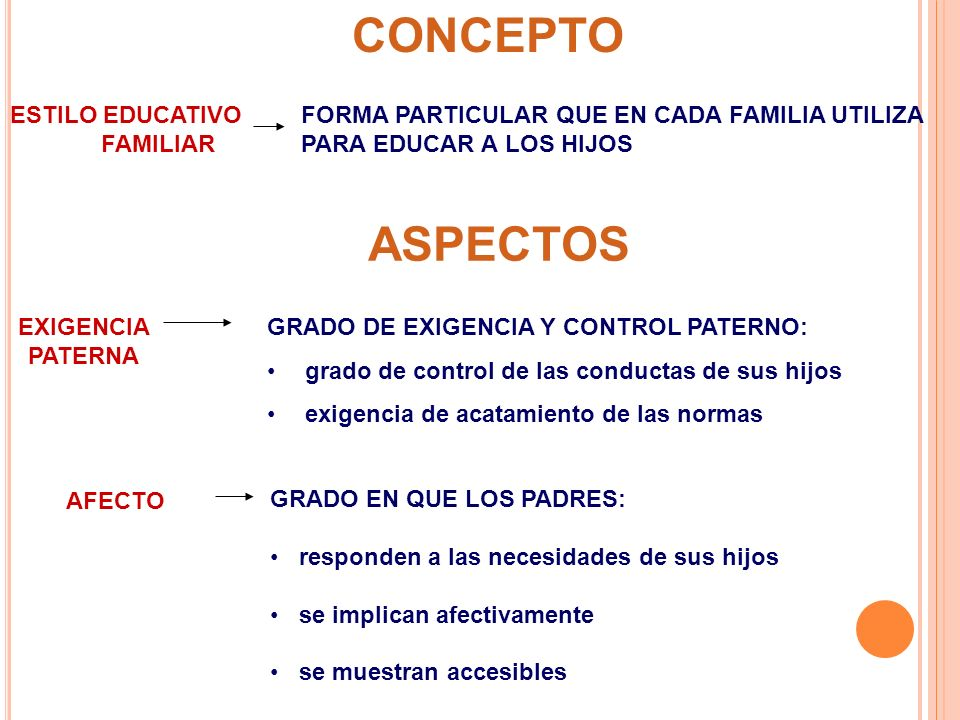 CONCEPTO ASPECTOS ESTILO EDUCATIVO FAMILIAR
