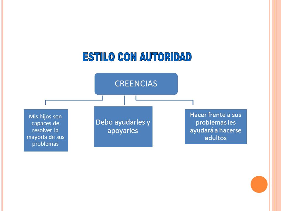 ESTILO CON AUTORIDAD ESTILO ON AUTORIDAD CREENCIAS
