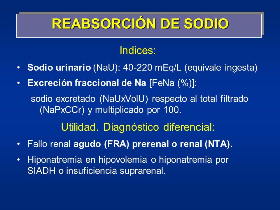 Utilidad. Diagnóstico diferencial:
