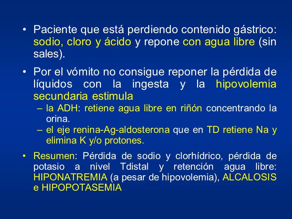 Paciente que está perdiendo contenido gástrico: sodio, cloro y ácido y repone con agua libre (sin sales).