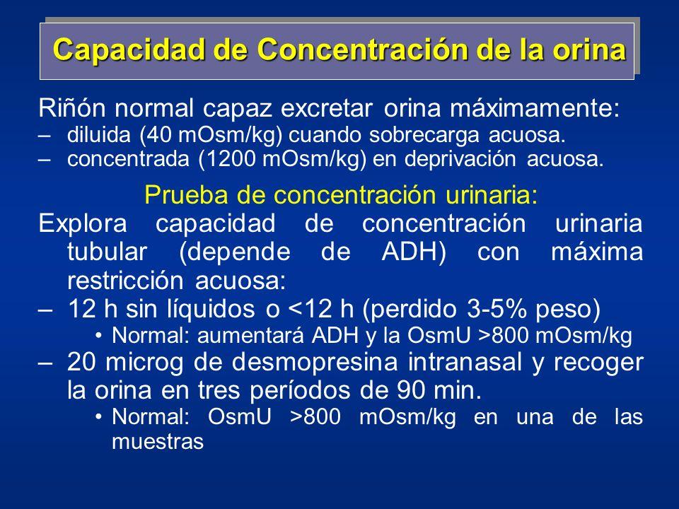 Capacidad de Concentración de la orina