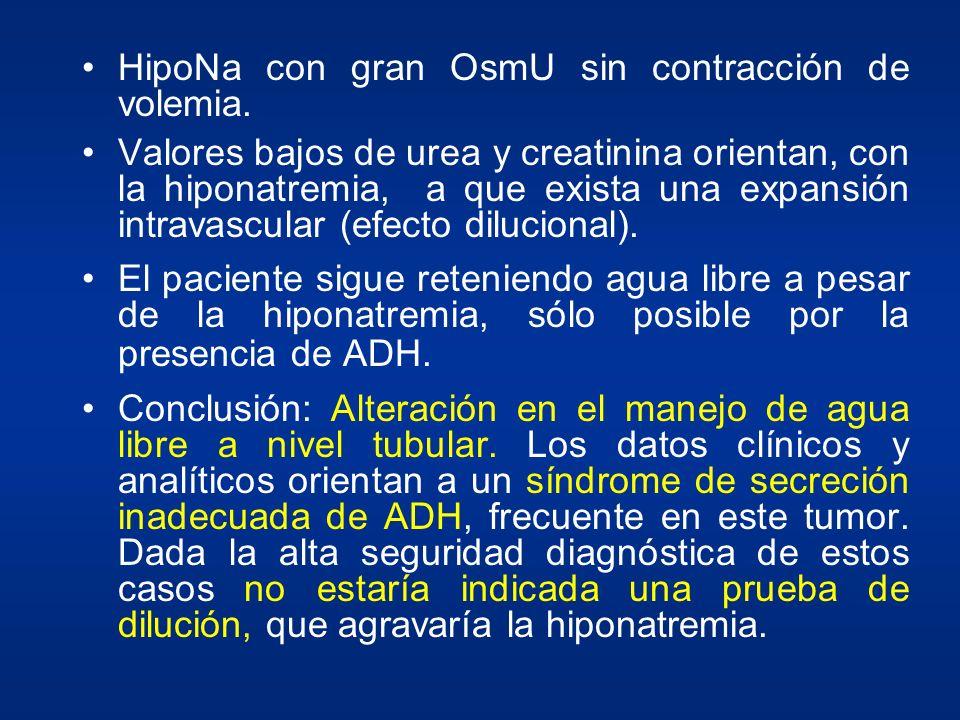HipoNa con gran OsmU sin contracción de volemia.