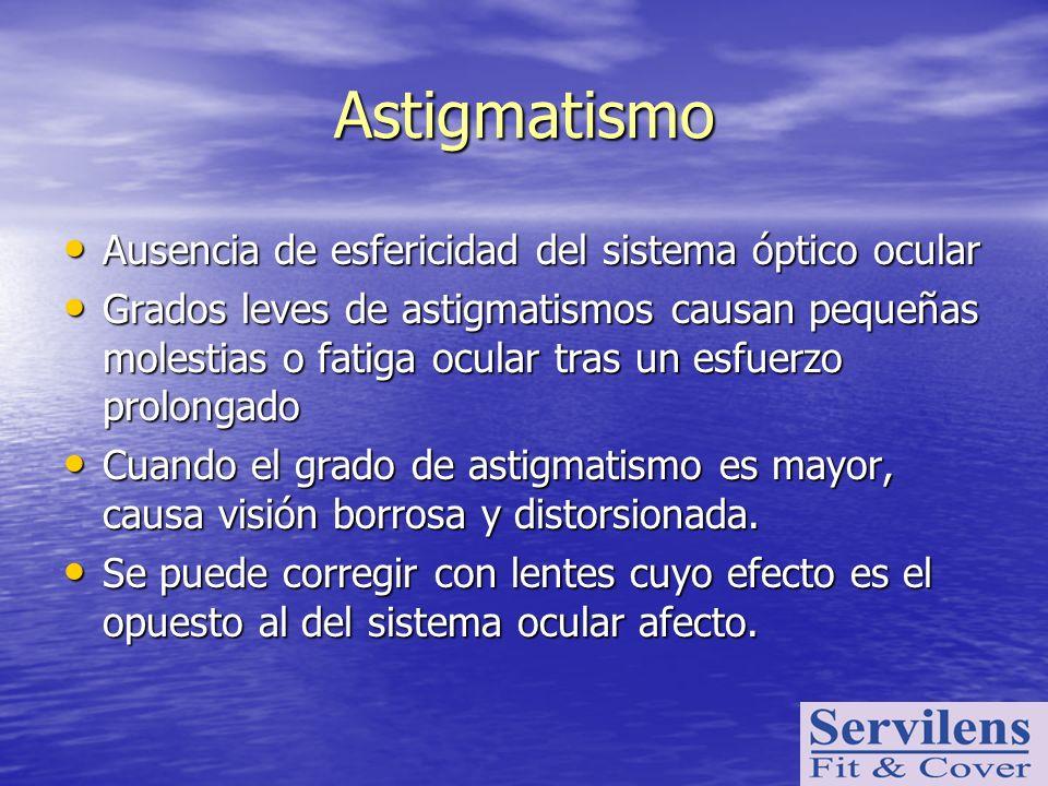 Astigmatismo Ausencia de esfericidad del sistema óptico ocular
