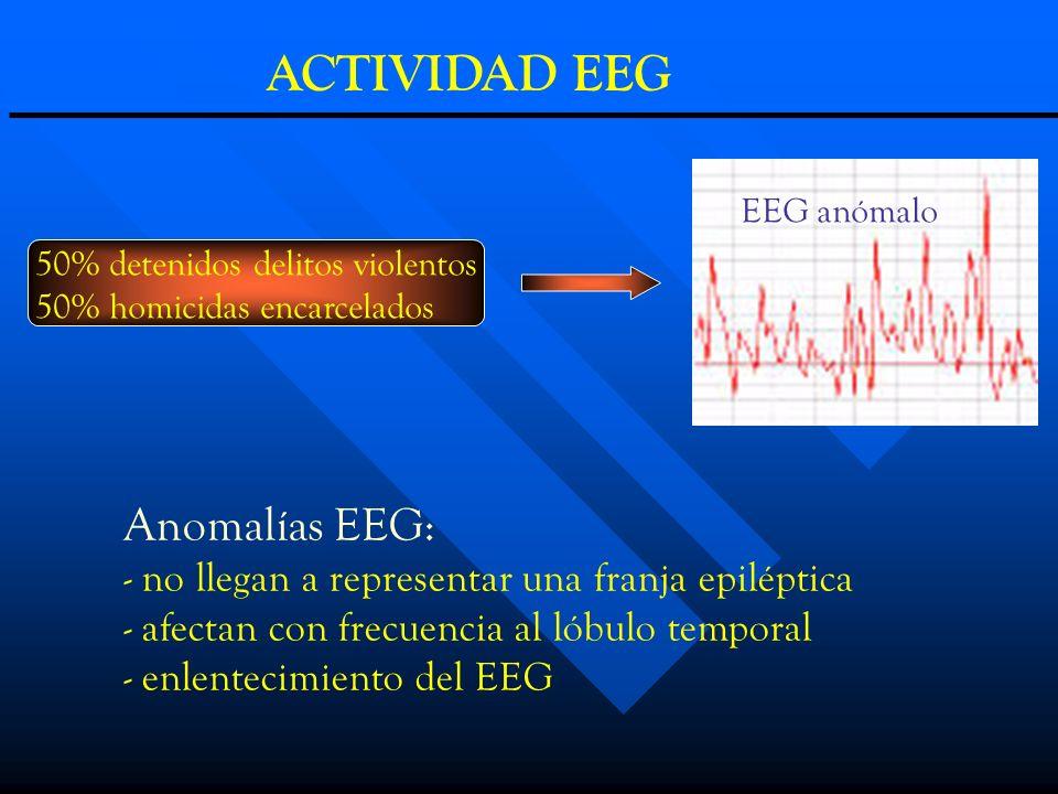ACTIVIDAD EEG Anomalías EEG: