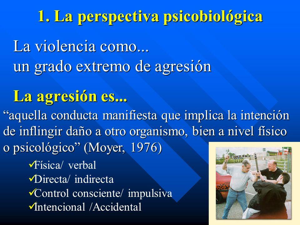 1. La perspectiva psicobiológica