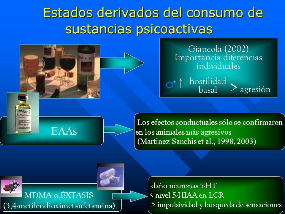 Estados derivados del consumo de sustancias psicoactivas
