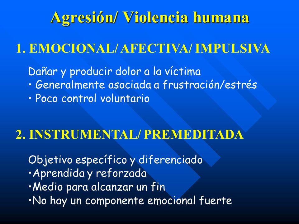Agresión/ Violencia humana