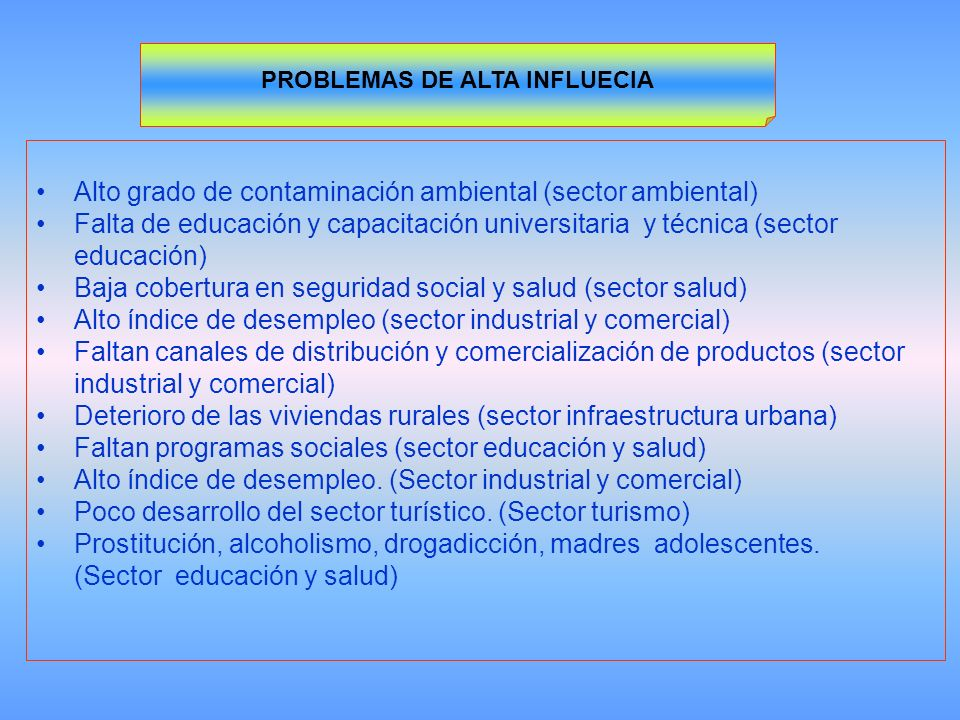PROBLEMAS DE ALTA INFLUECIA