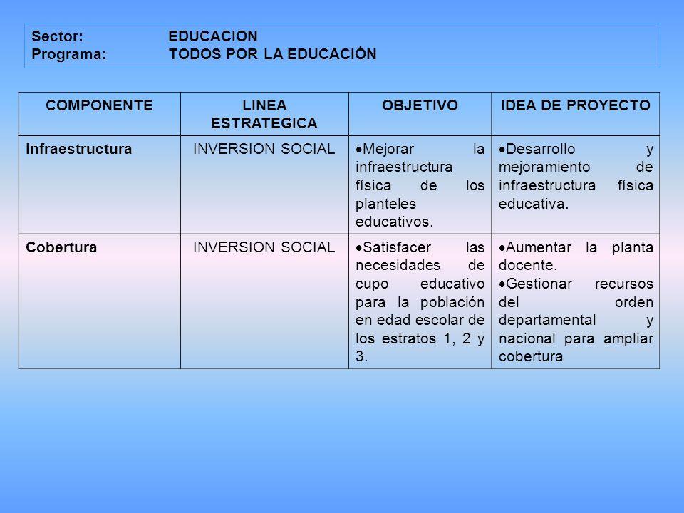 Sector: EDUCACION Programa: TODOS POR LA EDUCACIÓN. COMPONENTE. LINEA ESTRATEGICA. OBJETIVO. IDEA DE PROYECTO.