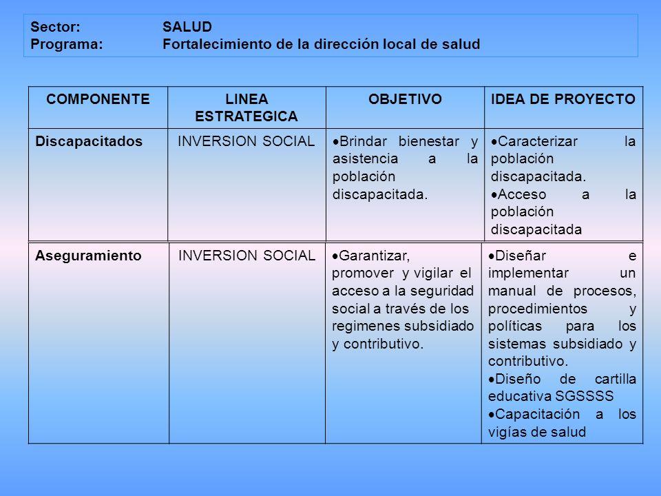 Sector: SALUD Programa: Fortalecimiento de la dirección local de salud. COMPONENTE. LINEA ESTRATEGICA.