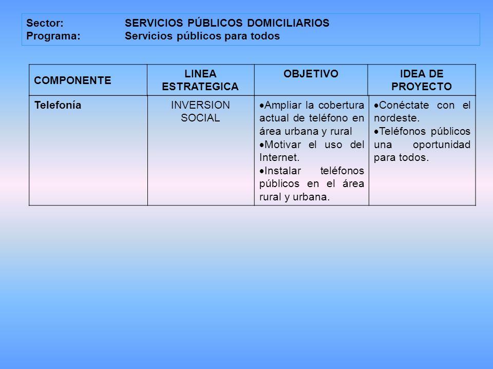 Sector: SERVICIOS PÚBLICOS DOMICILIARIOS