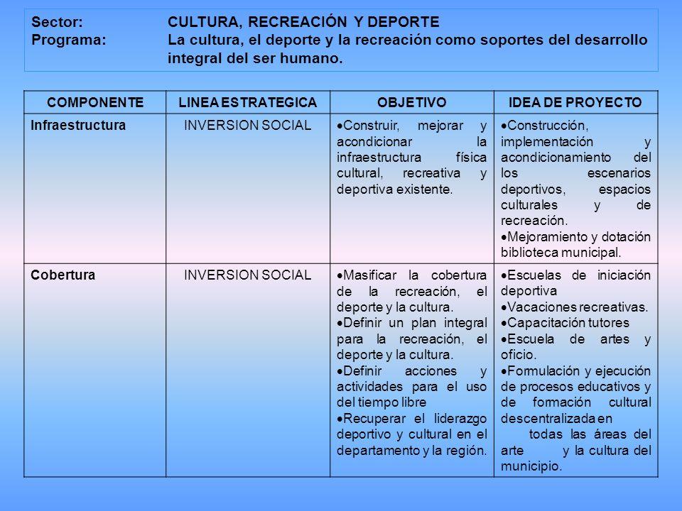 Sector: CULTURA, RECREACIÓN Y DEPORTE
