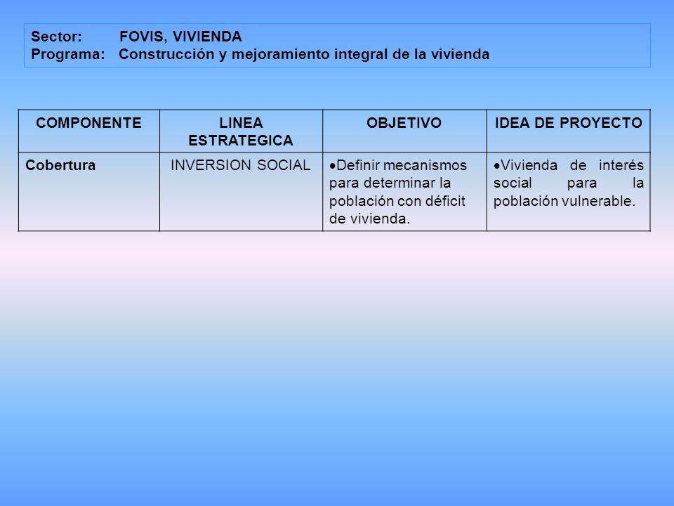 Sector: FOVIS, VIVIENDA